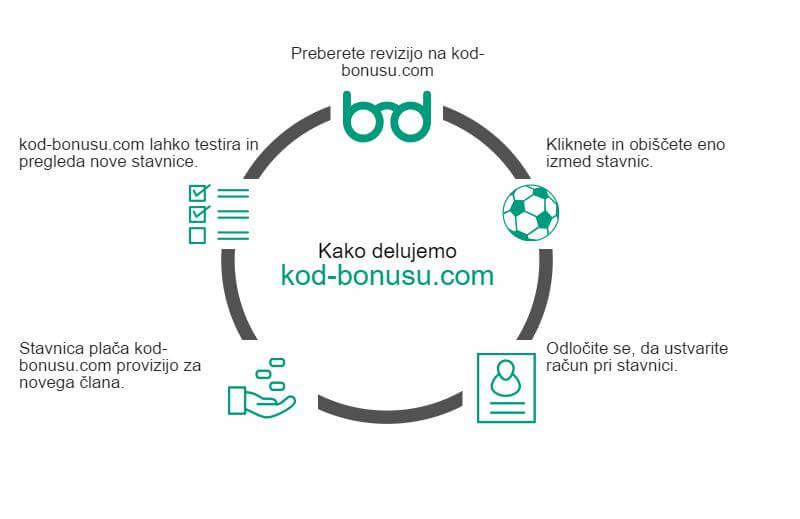 about-us-http-www-kod-bonusu-com